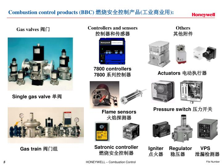 Combustion control products (BBC)