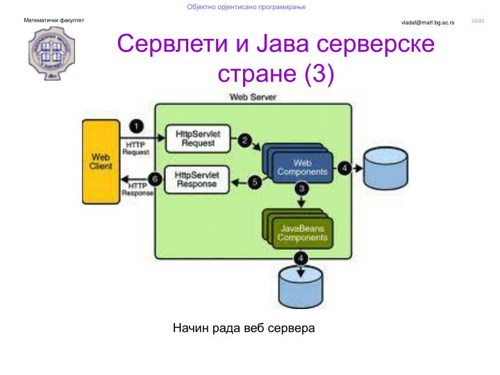 Сервлети и Јава серверске стране (3)