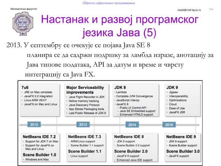 Настанак и развој програмског језика Јава (