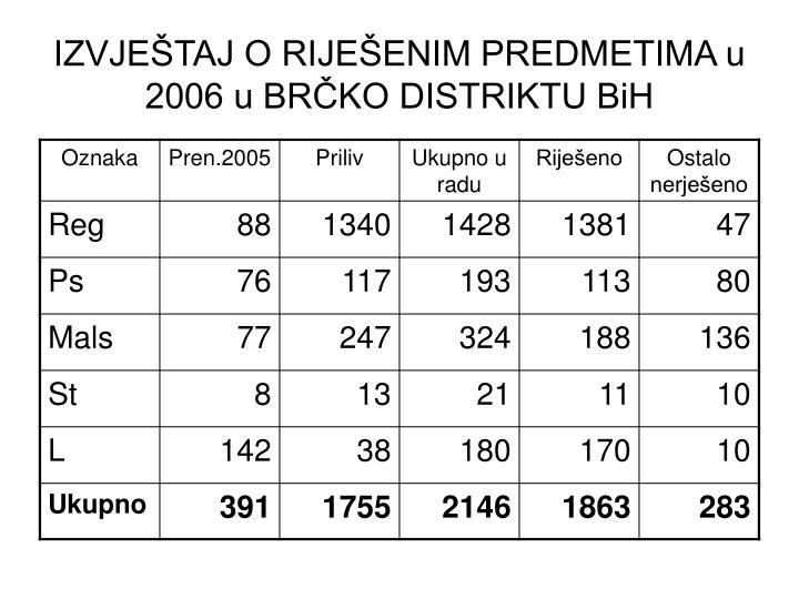 IZVJEŠTAJ O RIJEŠENIM PREDMETIMA u 2006 u BRČKO DISTRIKTU BiH