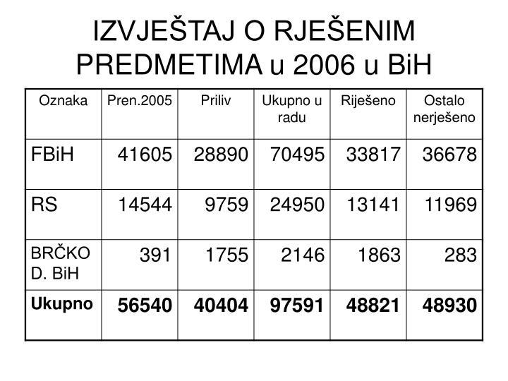 IZVJEŠTAJ O RJEŠENIM PREDMETIMA u 2006 u BiH