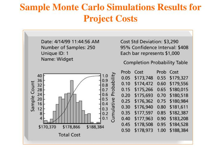 Sample Monte Carlo Simulations Results for Project Costs