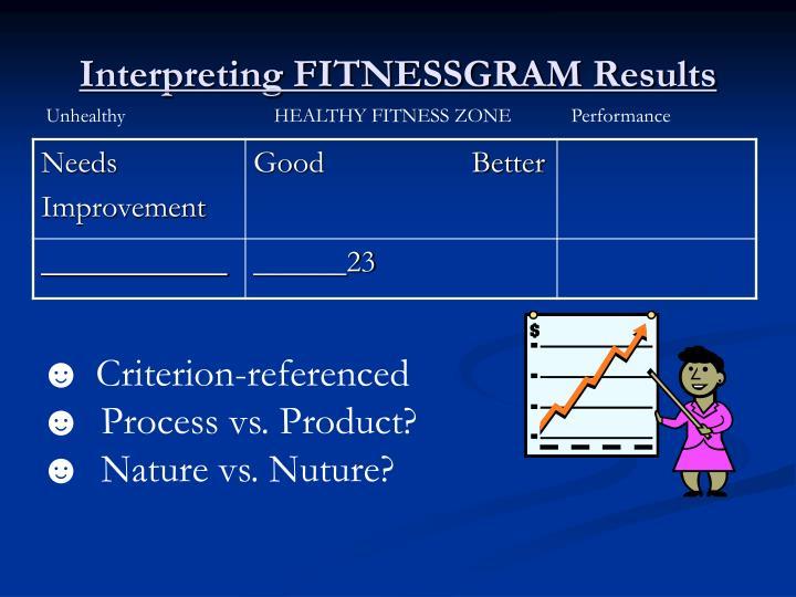 Interpreting FITNESSGRAM Results
