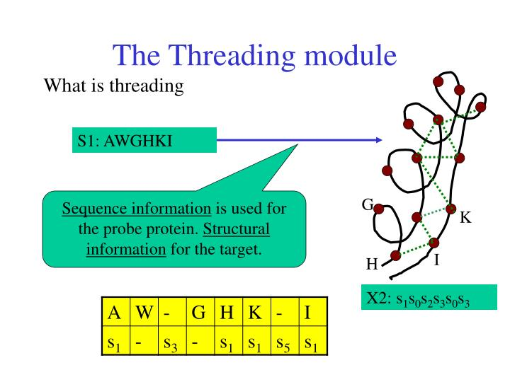 The Threading module