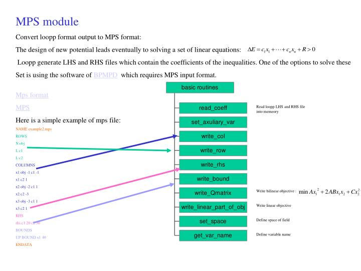 MPS module