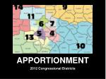 apportionment1