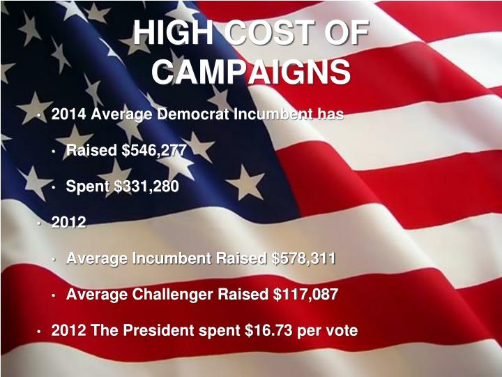 HIGH COST OF CAMPAIGNS