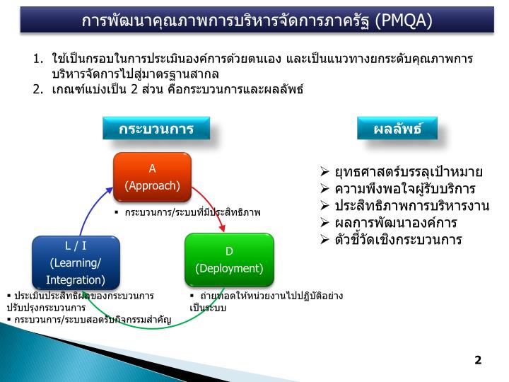 การพัฒนาคุณภาพการบริหารจัดการภาครัฐ
