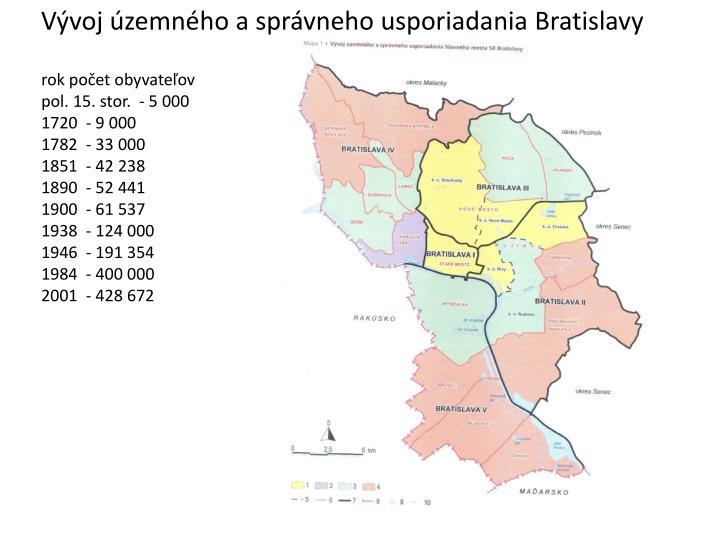 rok počet obyvateľov