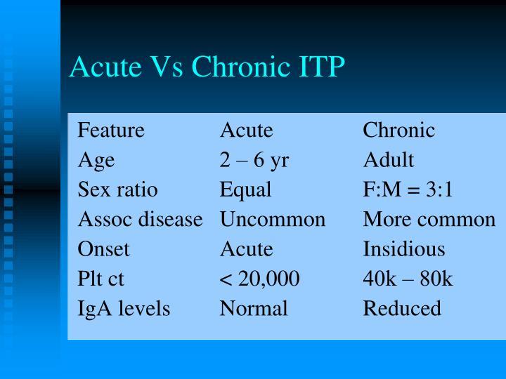 Acute Vs Chronic ITP