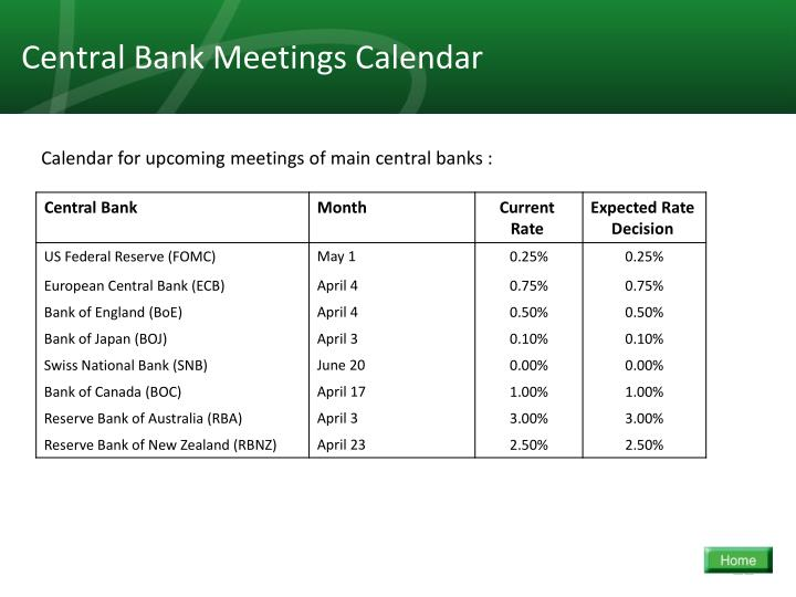 Central Bank Meetings Calendar