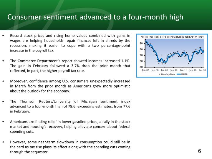 Consumer sentiment advanced to a four-month high