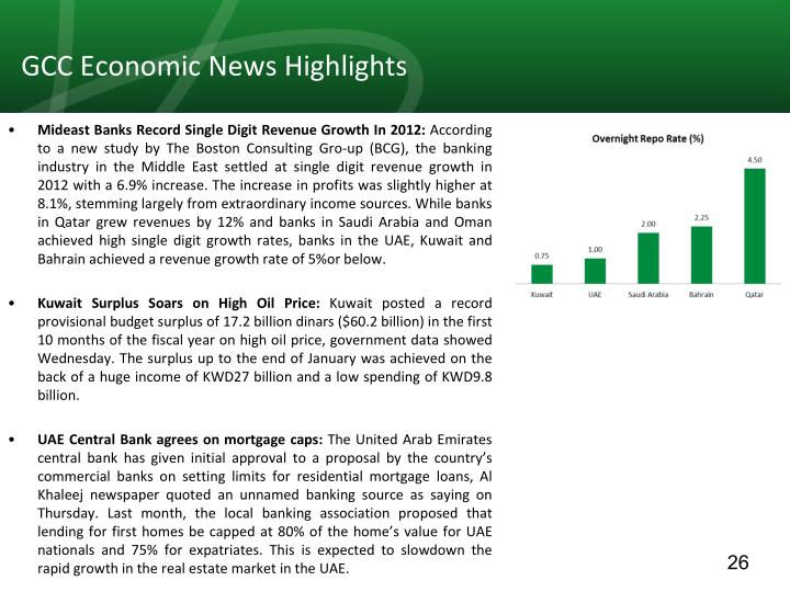 GCC Economic News Highlights
