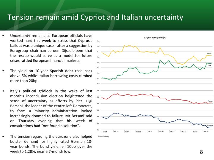 Tension remain amid Cypriot and Italian uncertainty