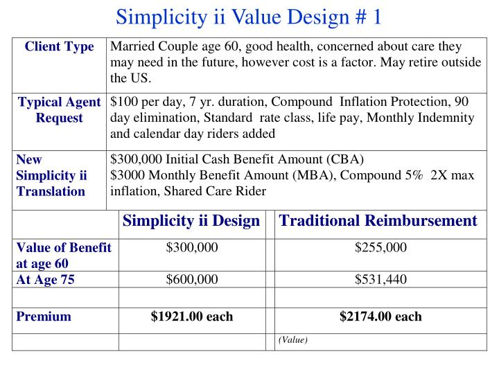 Simplicity ii Value Design # 1