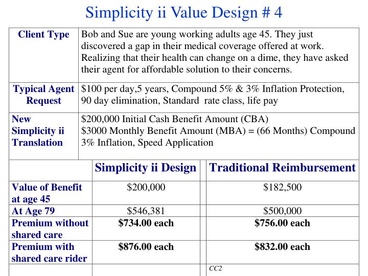 Simplicity ii Value Design # 4