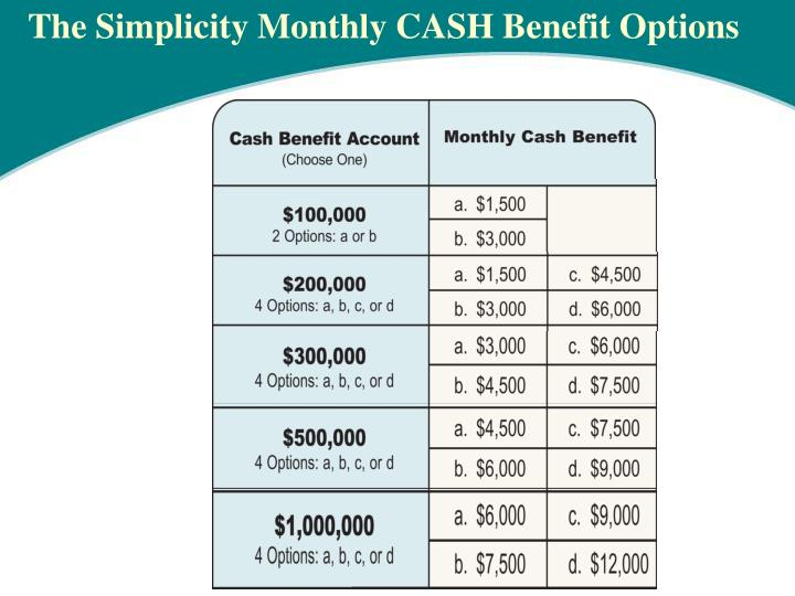 The Simplicity Monthly CASH Benefit Options