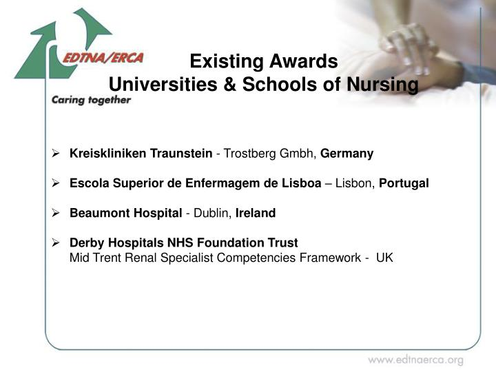 Existing Awards
