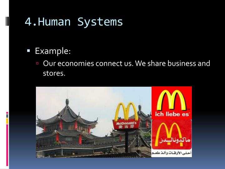 4.Human Systems