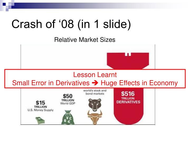 Crash of '08 (in 1 slide)