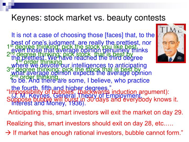 Keynes: stock market vs. beauty contests