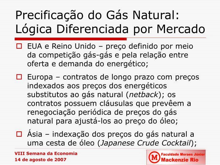 Precificação do Gás Natural: