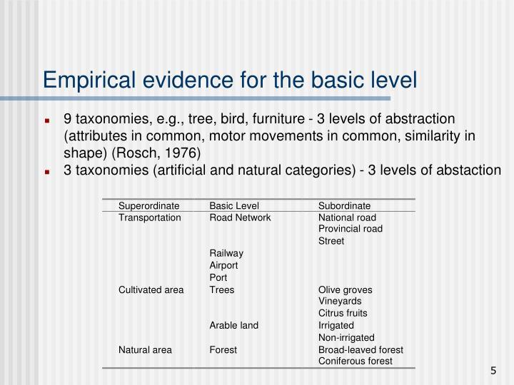 Empirical evidence for the basic level