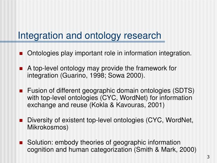 Integration and ontology research