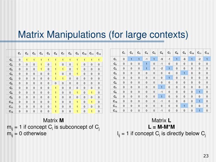 Matrix Manipulations (for large contexts)