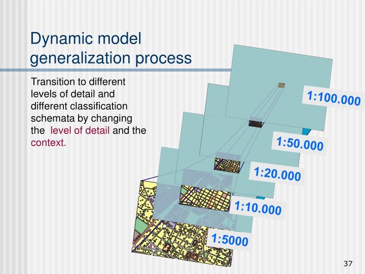 Dynamic model generalization process
