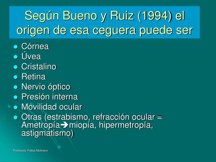 Según Bueno y Ruiz (1994) el origen de esa ceguera puede ser