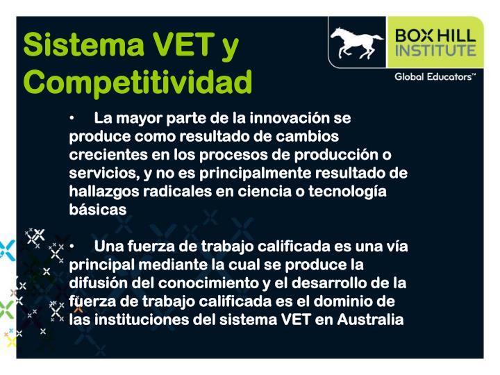Sistema VET y Competitividad