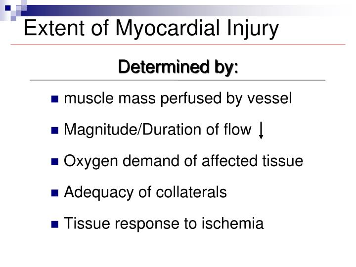 Extent of Myocardial Injury