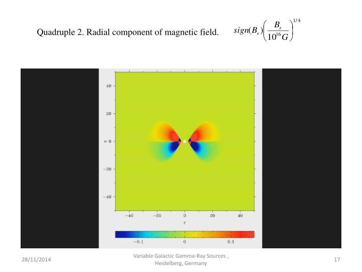 Quadruple 2. Radial component of magnetic field.