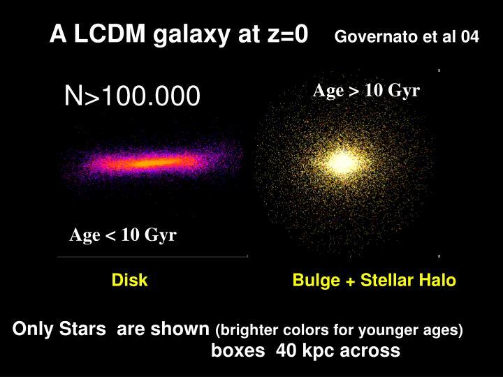 A LCDM galaxy at z=0