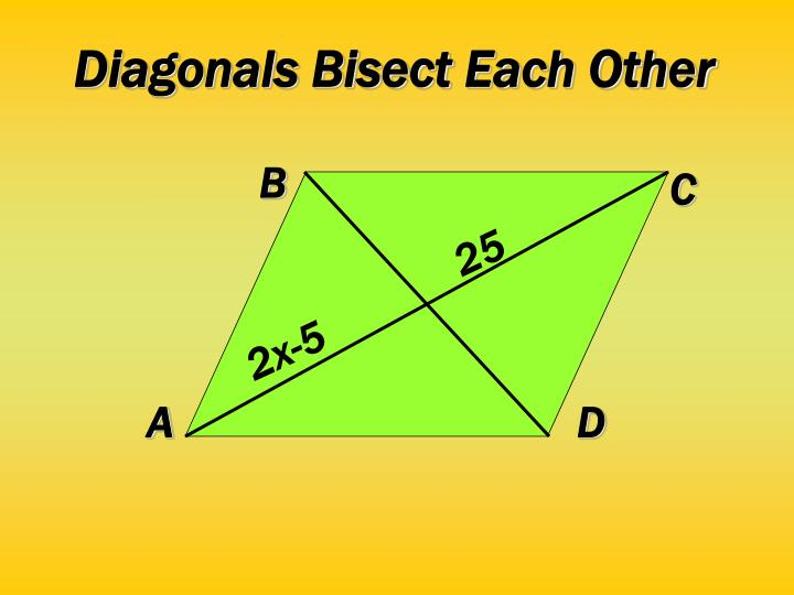 Diagonals Bisect Each Other