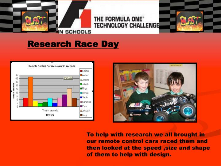 Research Race Day