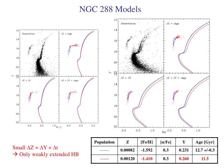 NGC 288 Models