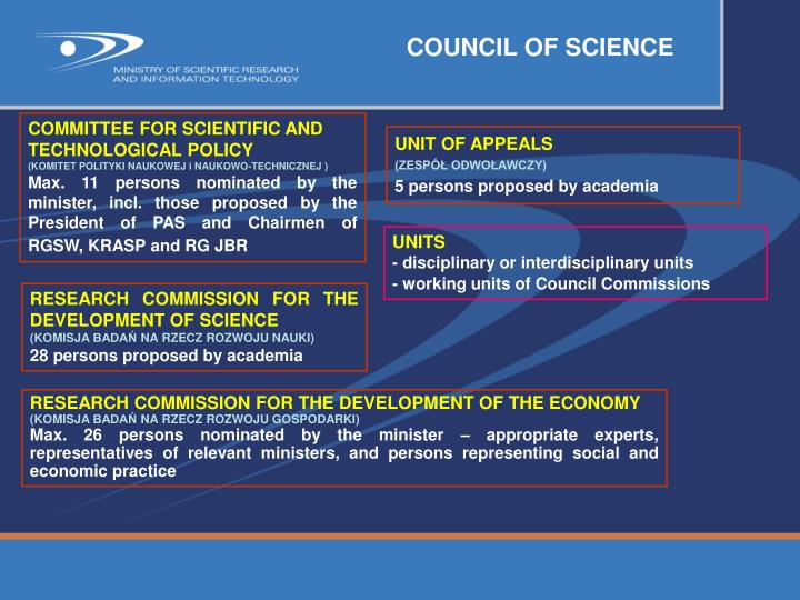 COUNCIL OF SCIENCE