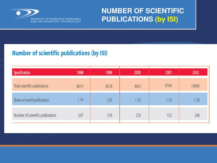 NUMBER OF SCIENTIFIC PUBLICATIONS