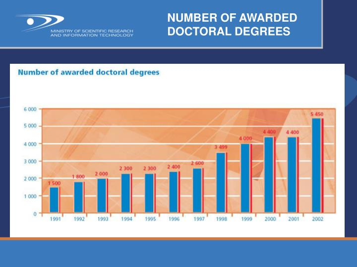 NUMBER OF AWARDED DOCTORAL DEGREES