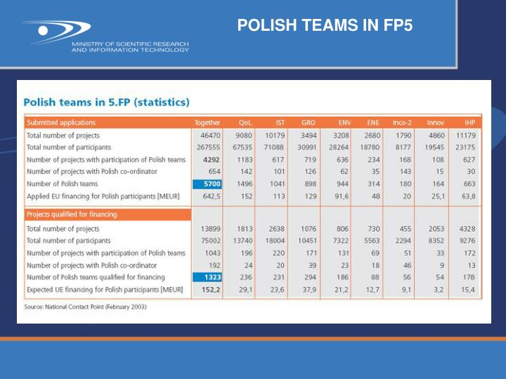 POLISH TEAMS IN FP5