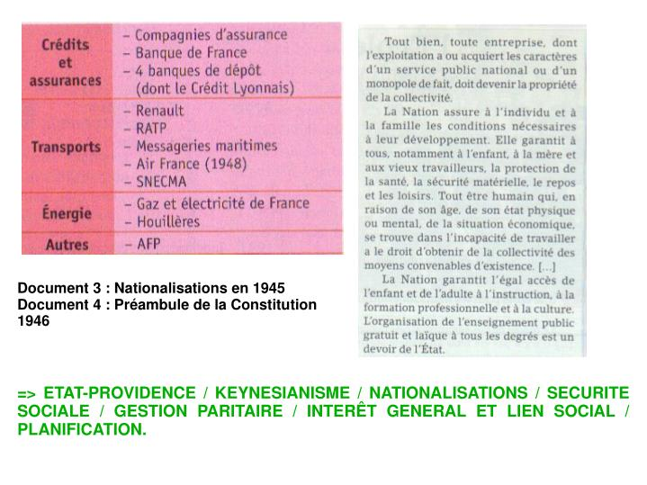 Document 3 : Nationalisations en 1945