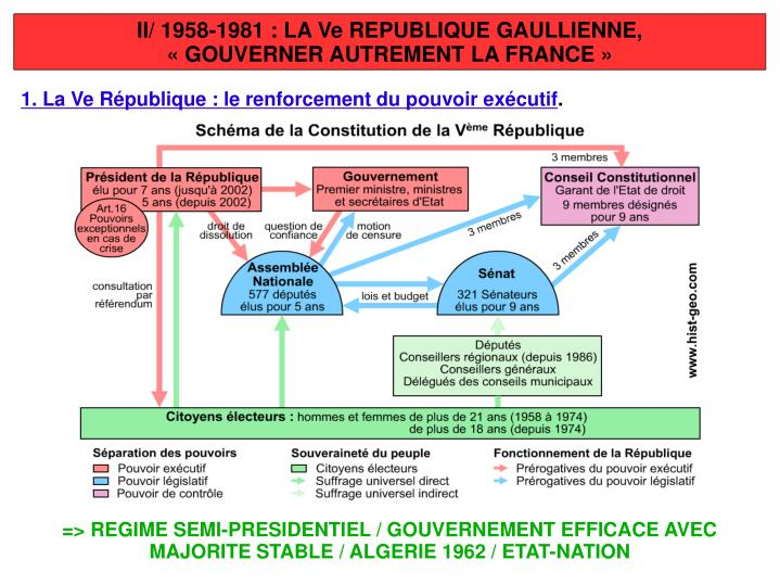 II/ 1958-1981 : LA Ve REPUBLIQUE GAULLIENNE,