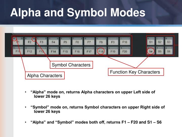 Alpha and Symbol Modes