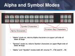 alpha and symbol modes