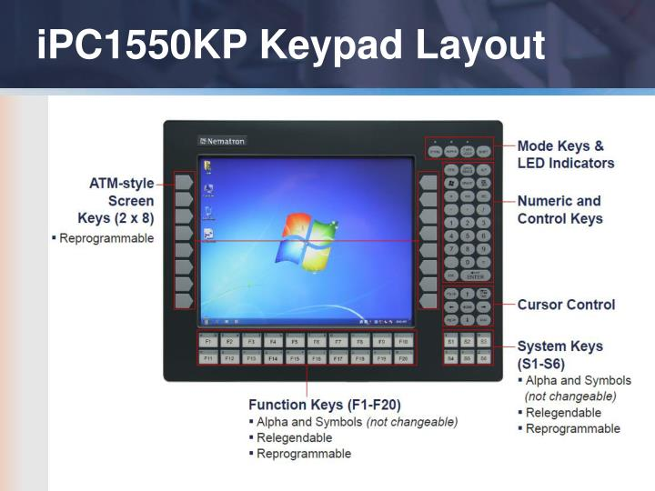 iPC1550KP Keypad Layout