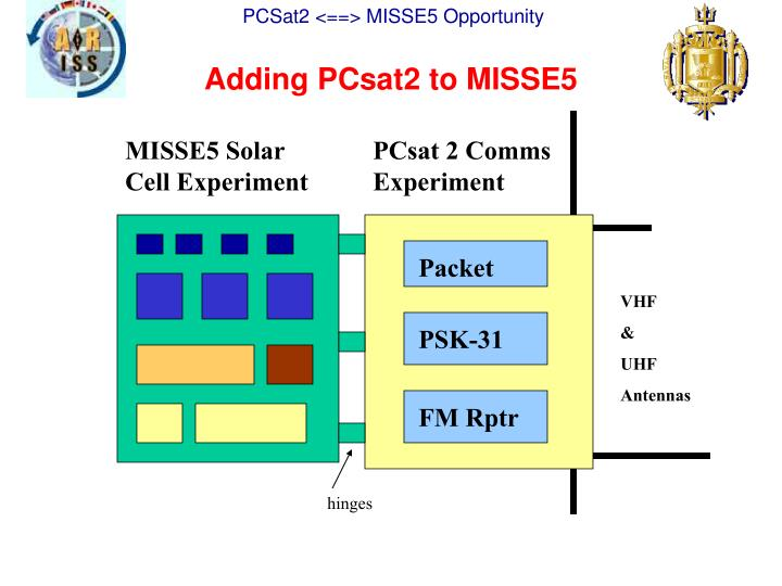 Adding PCsat2 to MISSE5