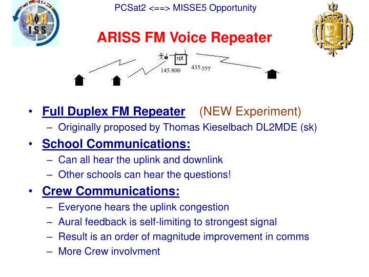 ARISS FM Voice Repeater