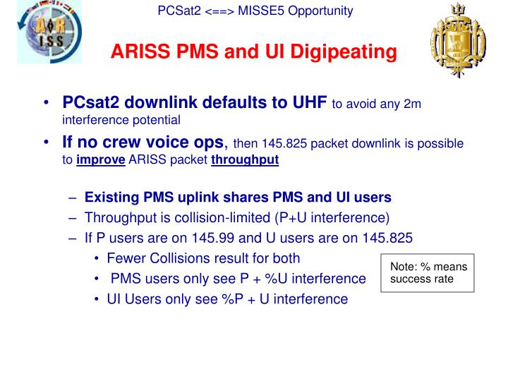 ARISS PMS and UI Digipeating